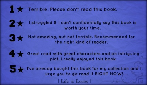 Book Rating