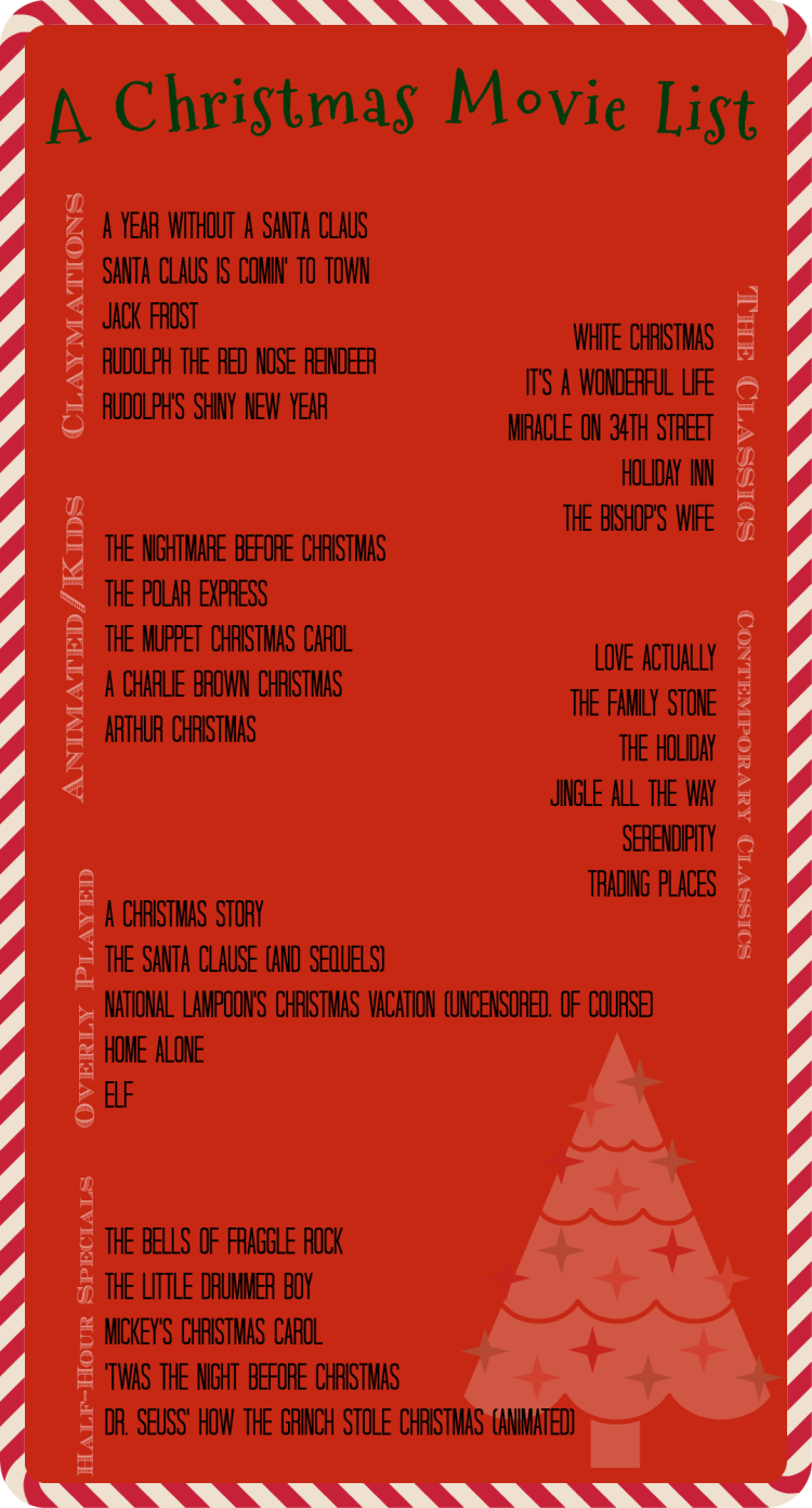 feel free to play along if you want to - List Of Christmas Films